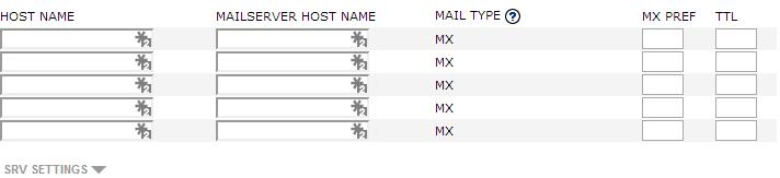 mx record details